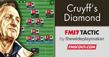Cruyff's Asymmetric Diamond for FM17