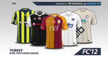 Turkey Spor Toto Super Lig 2016/17 kits