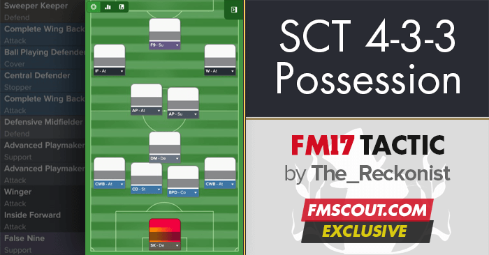Football Manager 2017 Tactics - FM 2017 Possession Tactic - Scholes Can't Tackle 4-3-3