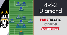 4-4-2 Diamond inspired by Conte