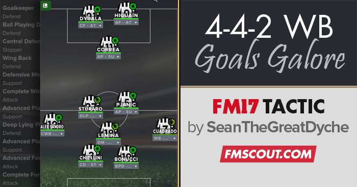 Football Manager 2017 Tactics - Awkward 4-4-2 WB Goals Galore
