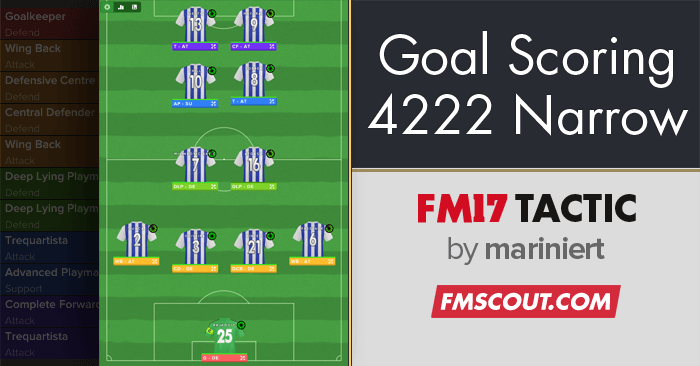 Football Manager 2017 Tactics - Goal Scoring 4-2-2-2 Narrow