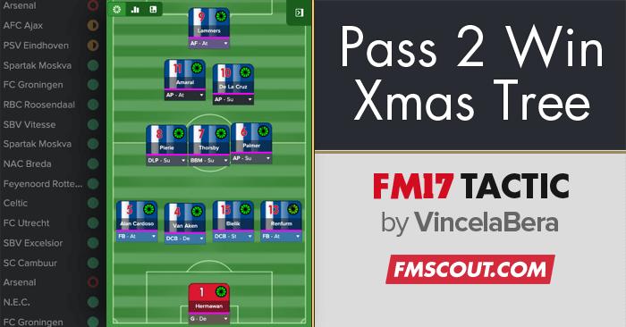 Fm17 Tactic Pass 2 Win Goals Galore Fm Scout