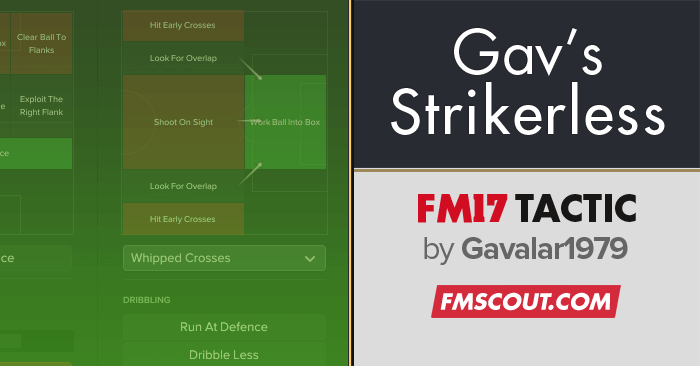 Football Manager 2017 Tactics - Gav's Strikerless FM17 Tactic