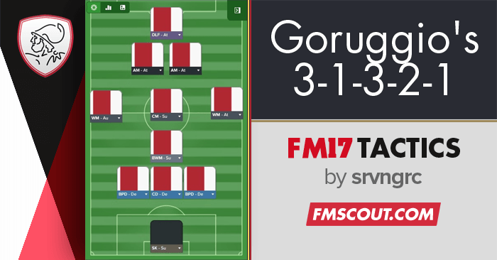 Football Manager 2017 Tactics - Goruggio's 3-1-3-2-1 FM17 Tactic