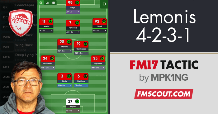 Football Manager 2017 Tactics - Lemonis' 4-2-3-1 Olympiakos FM17 Tactic