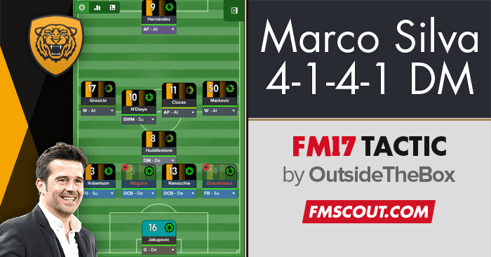 Football Manager 2017 Tactics - Marco Silva - Hull City - FM17 Tactic