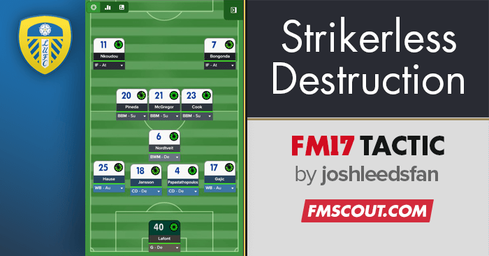 Football Manager 2017 Tactics - Strikerless FM17 Tactic - Destruction from the flanks