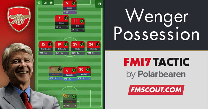 Football Manager 2017 Tactics - Wenger 3-4-3 Possession FM17 Tactic