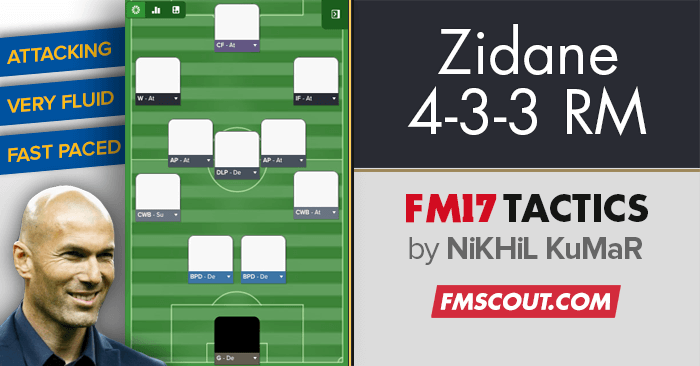 Football Manager 2017 Tactics - Zinedine Zidane's 4-3-3 Tactics for FM17