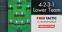 4-2-3-1 Lower League FM18 Tactic