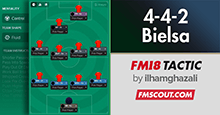 FM18 Tactic: 4-4-2 Asymmetric Attacking Football