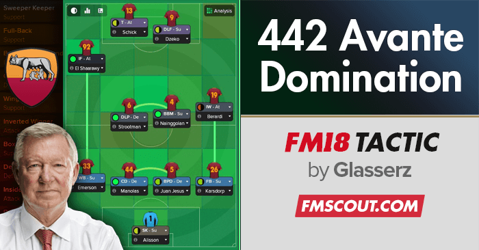 Football Manager 2018 Tactics - 4-4-2 Avante - League Domination