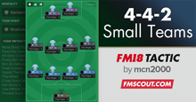 4-4-2 for small teams FM18