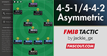 FM18 Tactic: Scoring 4-5-1 Asymmetric