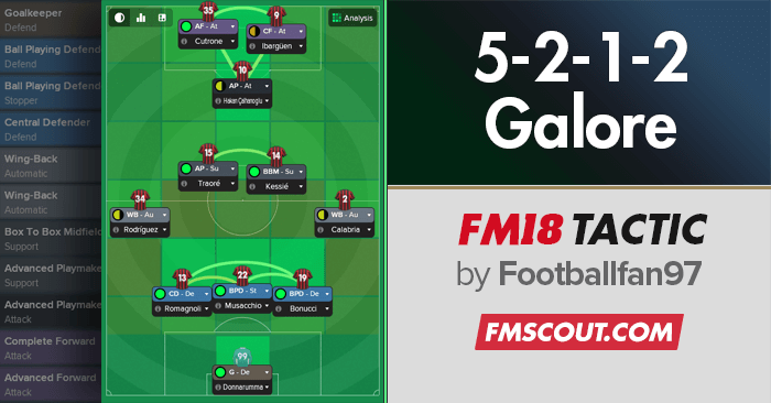 Football Manager 2018 Tactics - 5-2-1-2 Erik Galore (82% win rate)