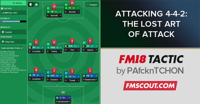 Football Manager 2018 Tactics - Attacking 4-4-2: The lost art of attack