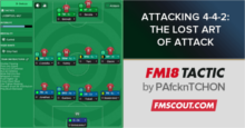 Attacking 4-4-2: The lost art of attack