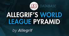 Allegrif's World League for FM18 (with graphics)