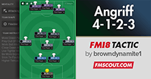 FM18 Tactic: 4-1-2-3 w/ 3 Strikers & Wingbacks