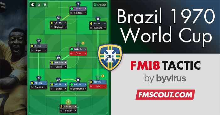 Football Manager 2018 Tactics - Brasil 1970 World Cup Tactic for FM18