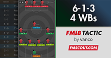 FM18 Tactic: 4wingbacks 6-1-3