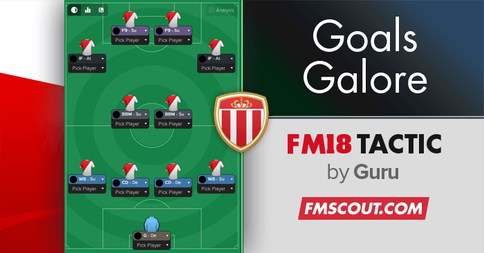 Football Manager 2018 Tactics - Goals Galore FM18 Tactic by Guru