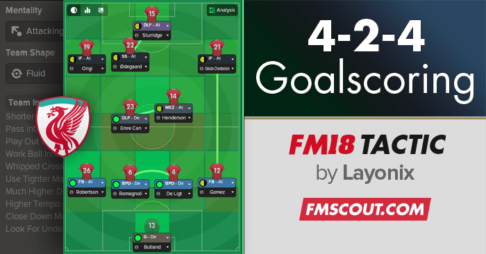 Football Manager 2018 Tactics - Goalscoring 4-2-4 FM18 Tactic