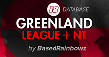 Greenland Football Database for FM18