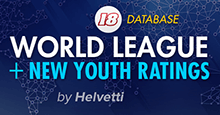 Helvetti's World League & Revamped Youth Ratings [0.2a - 08/09]
