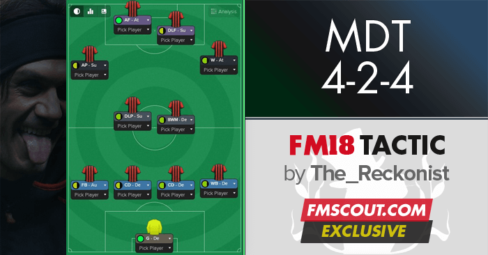 Football Manager 2018 Tactics - 4-2-4 Maldini Doesn't Tackle for FM 18