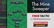 The Minesweeper | FM18 Tactic