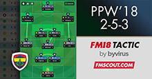 PPW'18 (Pass Possession Win) Tactic
