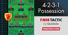 Quicksta's 4-2-3-1 Possession | FM 2018 Tactic