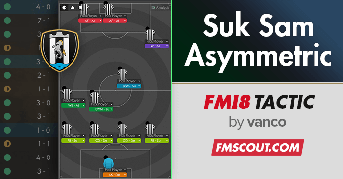 Football Manager 2018 Tactics - Suk Sam 5-1-1-3 Asymmetric
