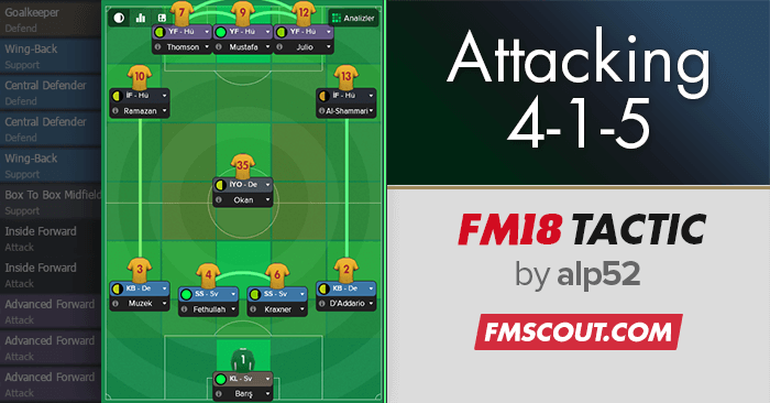 Football Manager 2018 Tactics - FM18 Tactic: Super Attacking 4-1-5