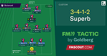 3-4-1-2 The Superb Tactic