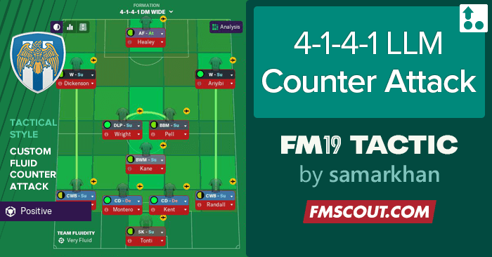 FM19 Tactic: 4-1-4-1 LLM Counter Attack | FM Scout