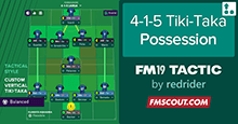 4-1-5 Tiki-Taka Possession