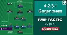 4-2-3-1 Parth's Gegenpress Tactic