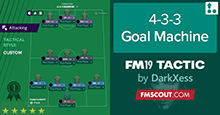 4-3-3 Goal Machine for FM19 by DarkXess