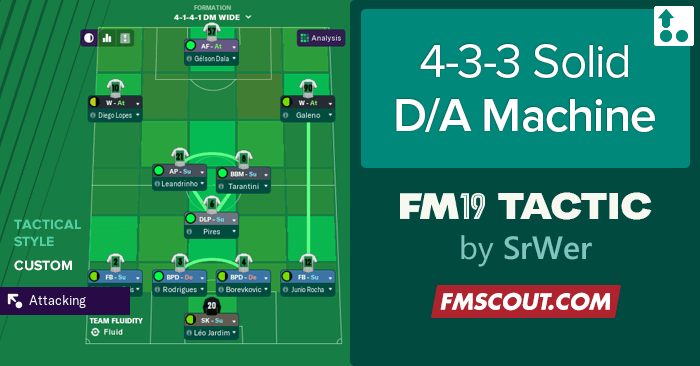 FM19 Tactic: 4-3-3 Solid Defence / Attack Machine by SrWer | FM Scout