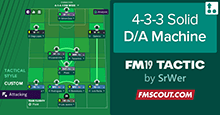 FM19 Tactic: 4-3-3 Solid Defence / Attack Machine by SrWer