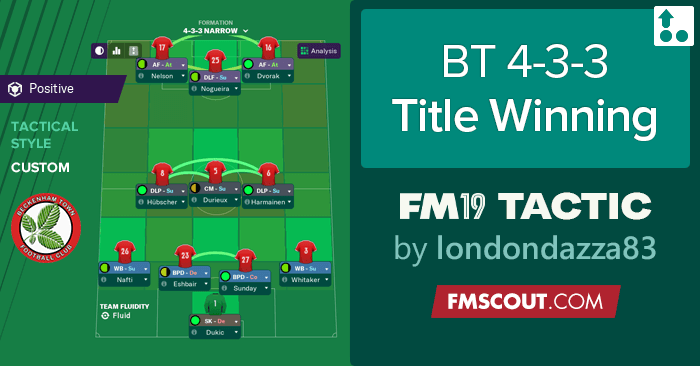 Football Manager 2019 Tactics - 4-3-3 Title Winning FM19 Tactic