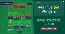 4-4-2 Very Attacking Inverted Wingers