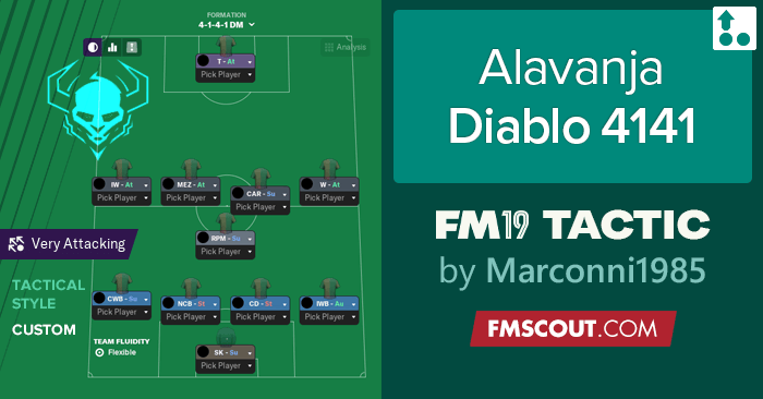 Football Manager 2019 Tactics - Alavanja Diablo 4-1-4-1 / FM19 Tactic
