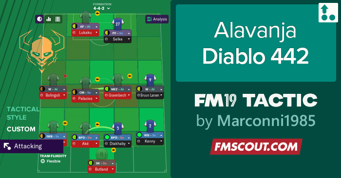 Football Manager 2019 Tactics - Alavanja Diablo 4-4-2 / FM19 Tactic