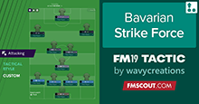 FM19 Tactic: Bavarian Strike-Force 4-1-2-3