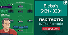 Bielsa 3-3-3-1 Tactics for FM19