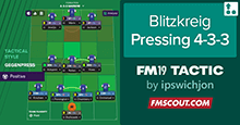 FM19 Tactic: Blitzkreig - Lightning Fast High Energy Pressing 4-3-3
